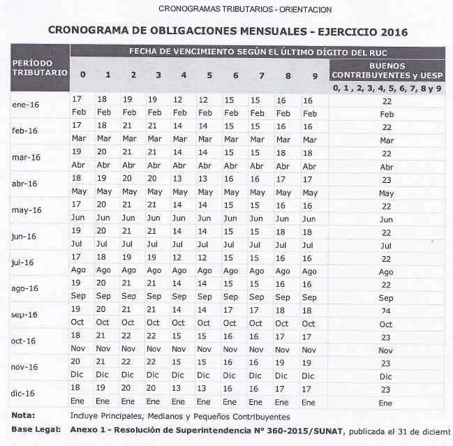 Cronograma de Obligaciones Mensuales 2016 – Sunat   Boletín ...